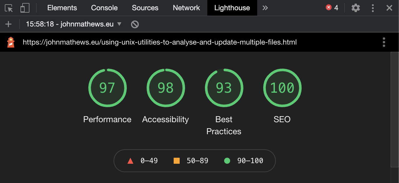 lighthouse score for a blog article